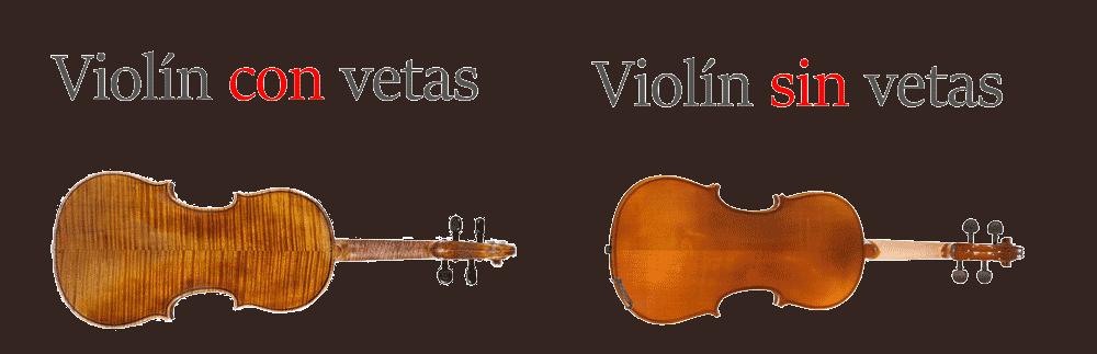 Comprar un violín 1